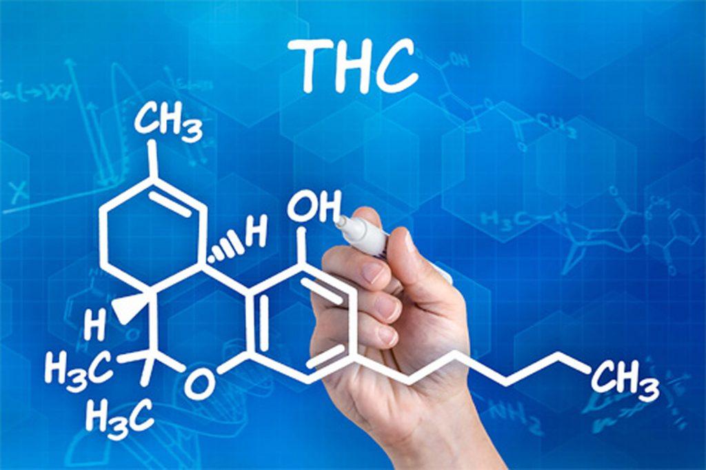 Het molecuul THC
